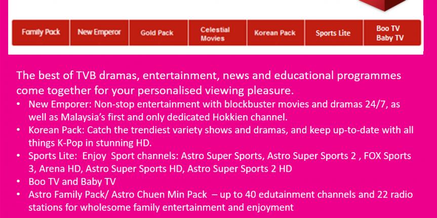Astro Package Wah Pack DEsc