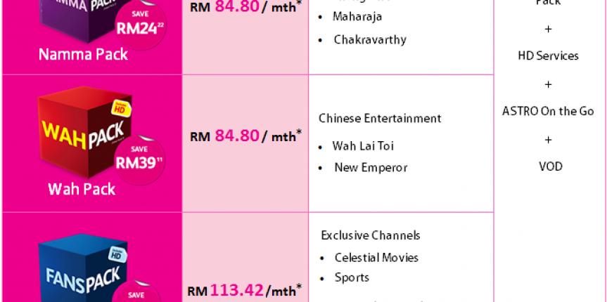 Value Pack Maxis  broadband